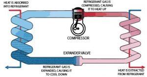 heat pump 480x480