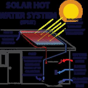 hot water 4601 240x240